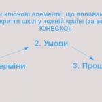 етапи2